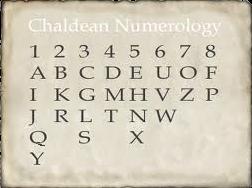 Lotto uitslagen Strategie alfabet