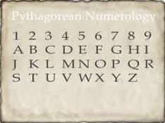 Lotto Strategie alfabet